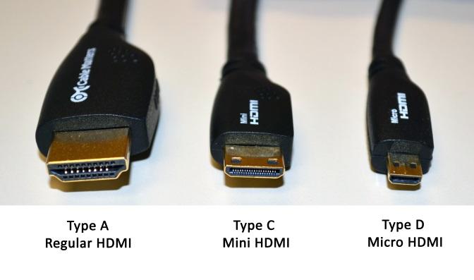 Active Hdmi Mini Hdmi Micro Hdmi To Vga Male To Female
