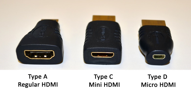 Active Hdmi Mini Hdmi Micro Hdmi To Vga Male To Female